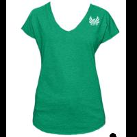 milburntennisgreen